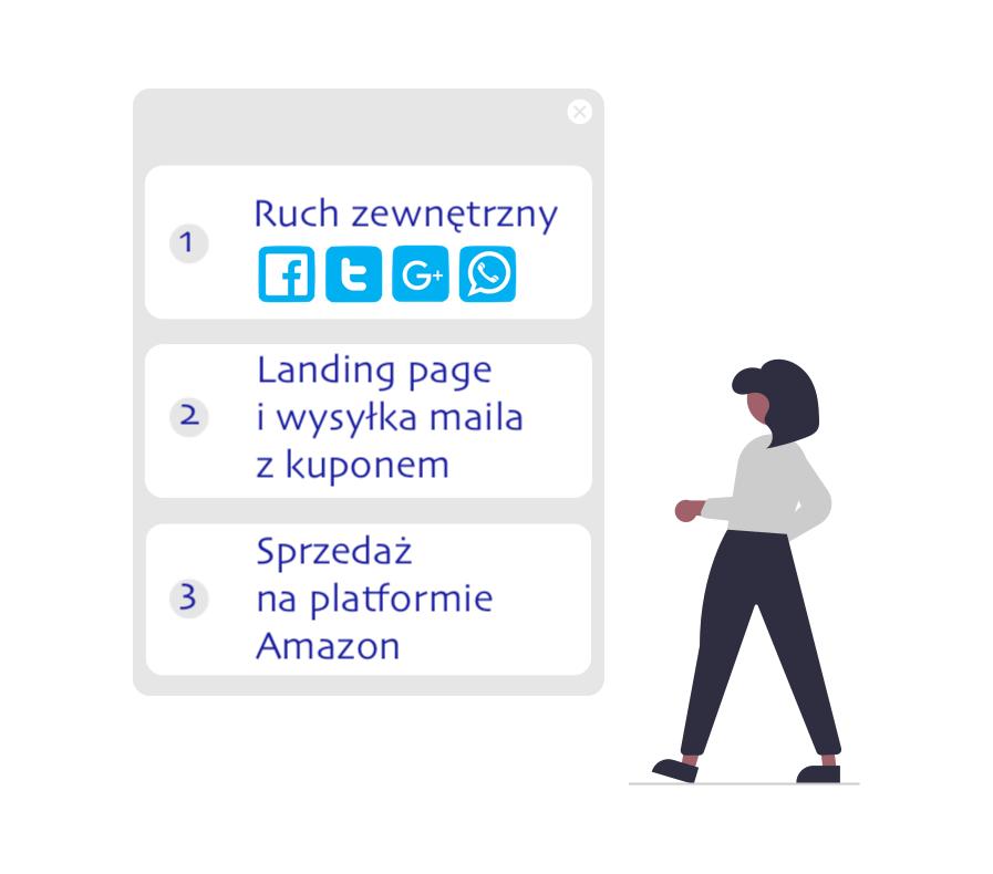 Infografika jak zwiększać sprzedaż aby polepszyć Amazon SEO - Ruch zewnętrzny, Landing page, wysłanie kuponu na zniżkę do sprzedaży na Amazon
